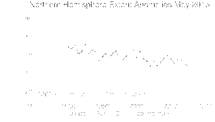 18 giu 15 N_05_plot