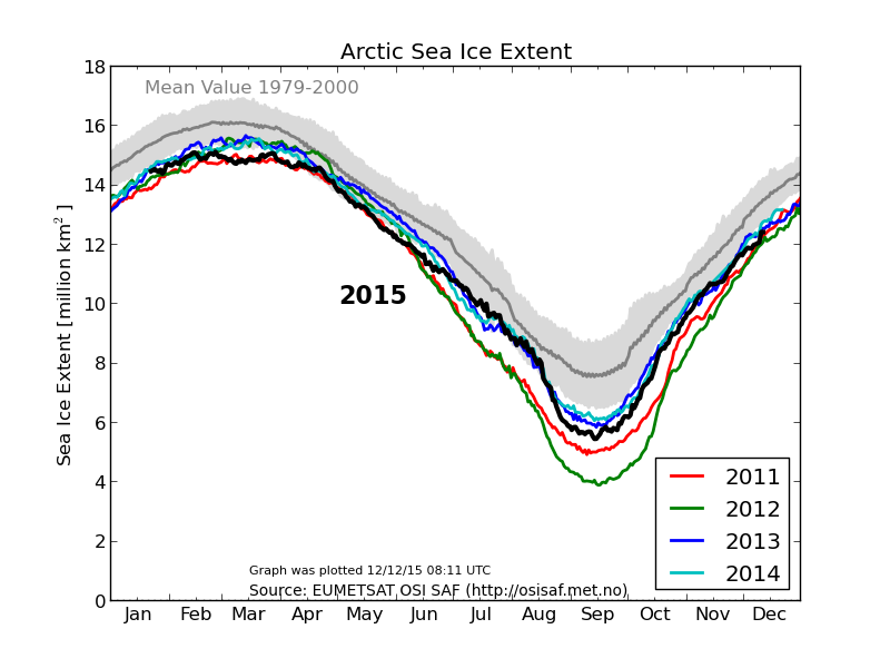 12 dic 15 icecover_current_new